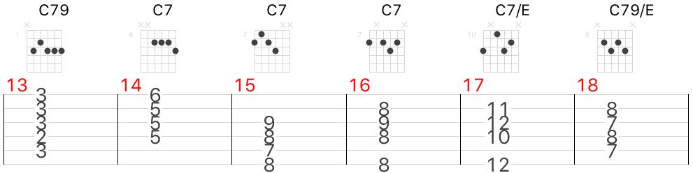 gypsy jazz chords