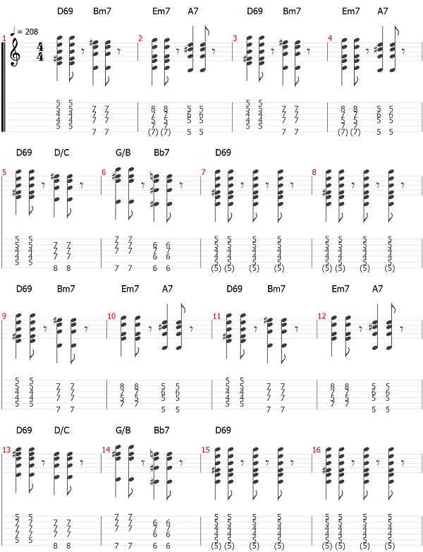 Daphne guitar backing chord tabs
