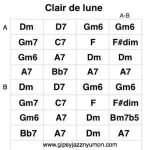 Clair de lune chords