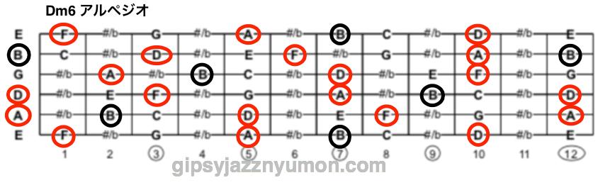 Minor swingのレッスン・Dm6 arpegio