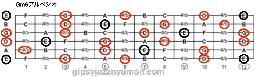 Gm6 アルペジオの表