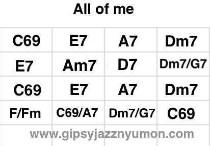 all of me chords